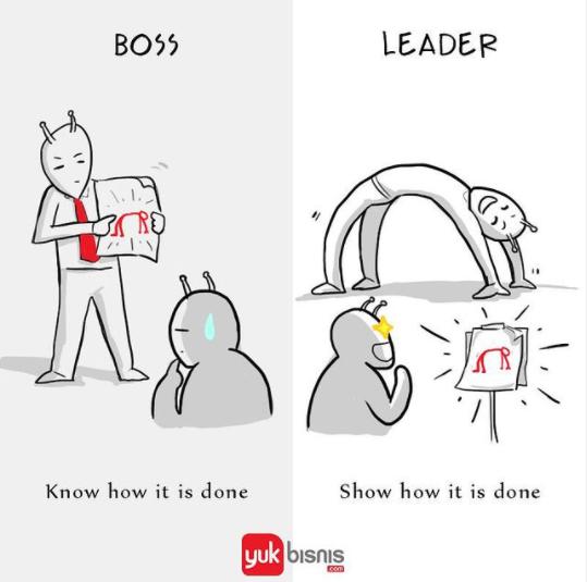 Főnök és vezető közötti különbségek (Boss vs Leader), vezetői kompetenciák szerint
